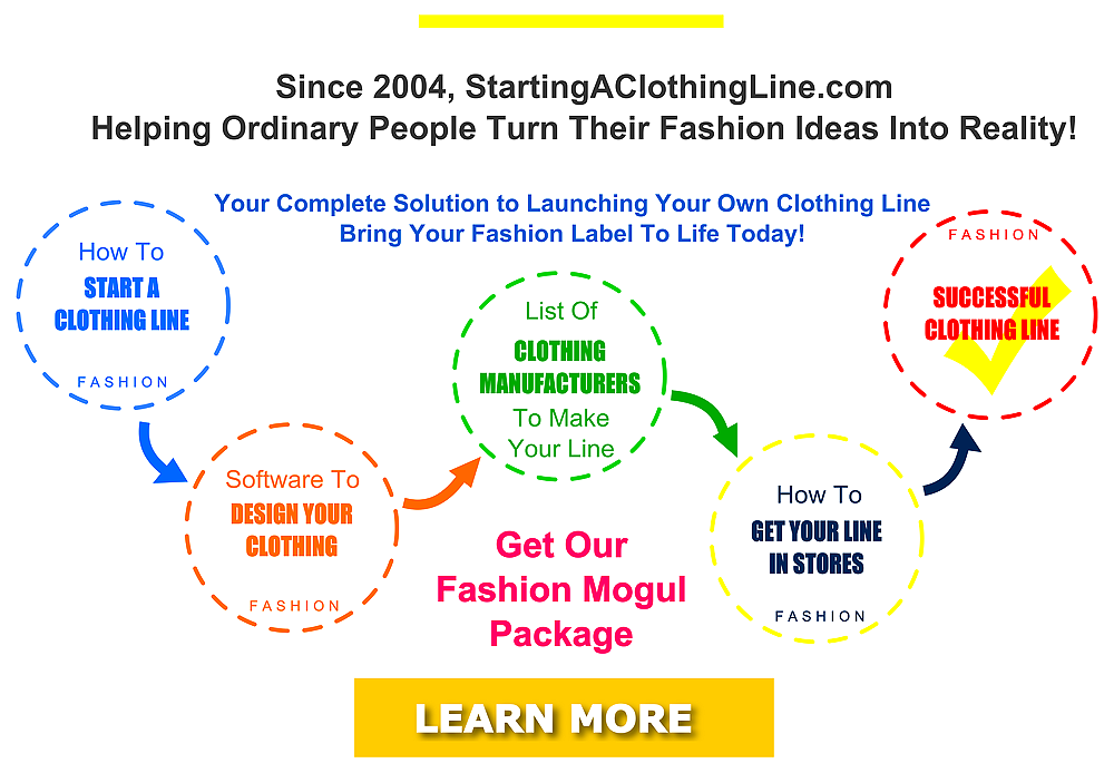how startingaclothingline.com can help you create your own clothing line and create fashion designs