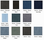 EVF Denim Part 1 Fabrics for DFPro